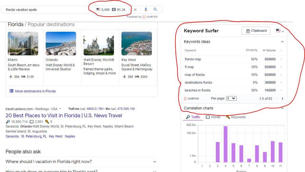 keyword surfer for new bloggers